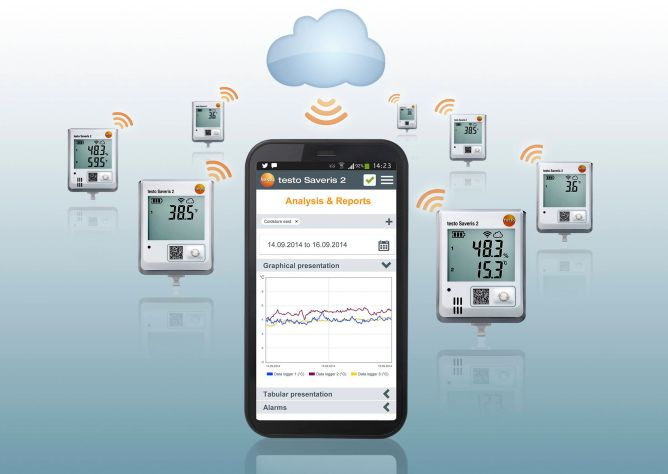 Testo Saveris 2 WiFi data logger system